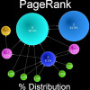 Google PageRank and Page Rank