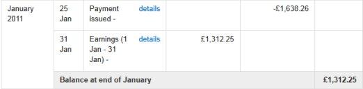AdSense Earnings Proof 2011