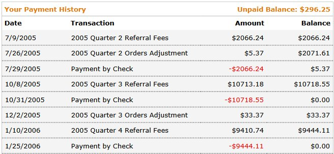 Amazon Affiliate Payments Proof