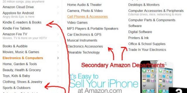 Amazon Website SEO