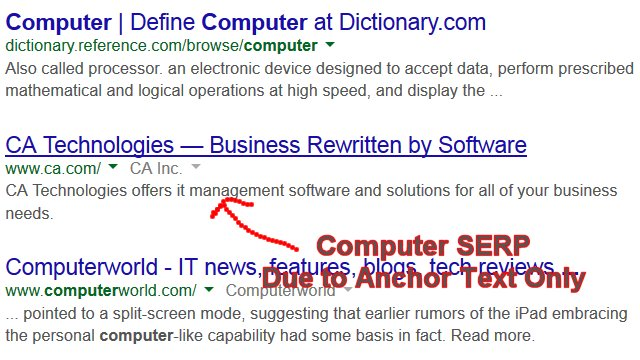 SEO Tutorial Anchor Text Analysis