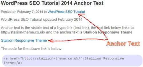 Anchor Text SEO Course
