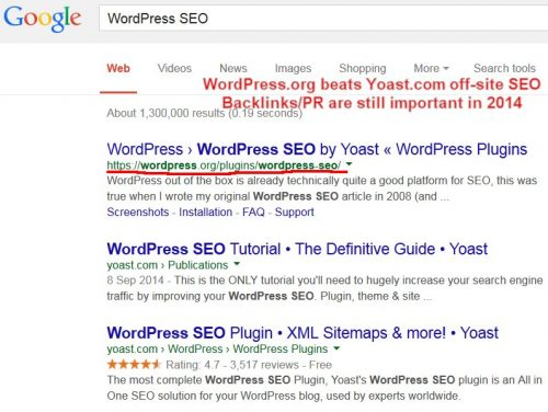 Best WordPress SEO