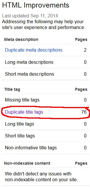 Duplicate Title Tags