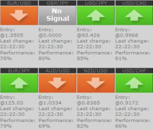 Forex signals uk