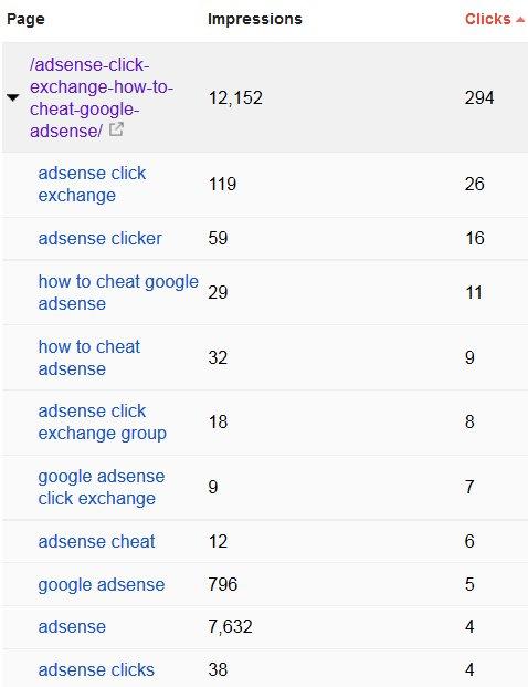 Google SEO Traffic