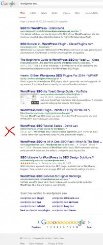 Google WordPress SEO