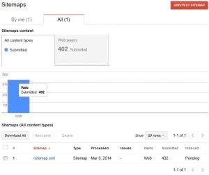 Google XML Sitemap SEO Test