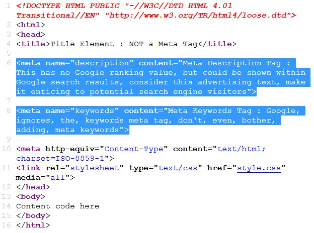 SEO Tutorial HTML Meta Tags