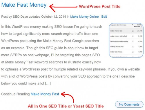 Make Money Fast SEO