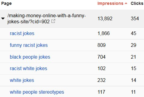 Racist Joke Image Traffic