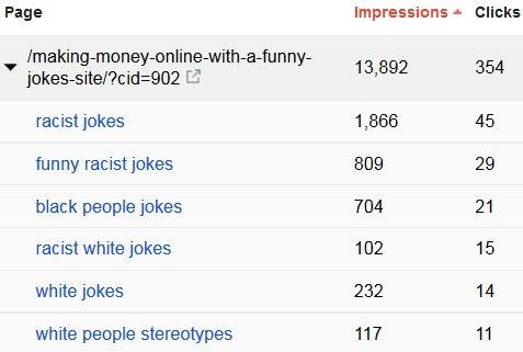 Racist Joke Image Traffic