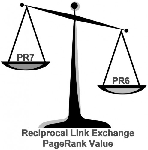 Reciprocal Link Exchange PageRank Value