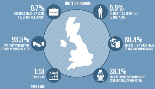 UK Business Investment Survey