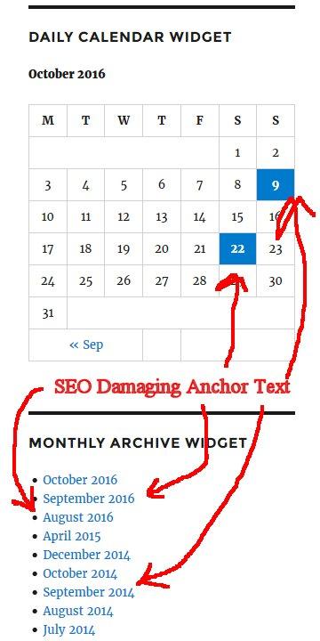 WordPress Archive Widgets SEO Damaging Anchor Text