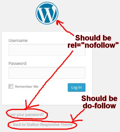 WordPress Login Links Noindex, Nofollow Robots Meta Tag
