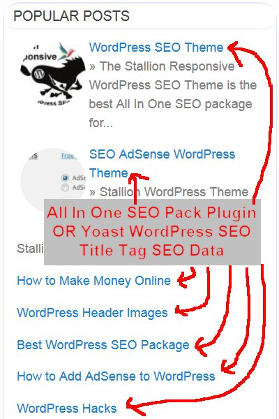 WP SEO Data