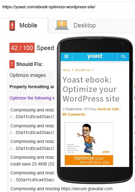 Yoast SEO Mobile PageSpeed Insights